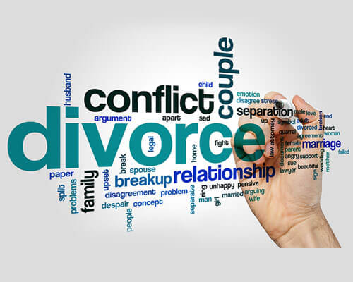 Collage of words associated with divorce