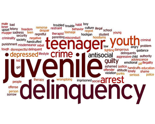 collage of words relating to juvenile delinquency