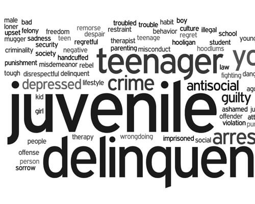 Collage of words associated with Juvenile delinquency